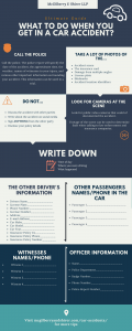 HERE'S A HELPFUL INFOGRAPHIC OUR ATTORNEYS MADE TO HELP YOU IF YOU HAVE BEEN INVOLVED IN A CAR ACCIDENT IN DALLAS